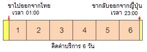 case-2-1